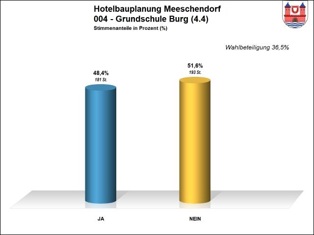 Ergebnis 004 - Hotel Meeschendorf